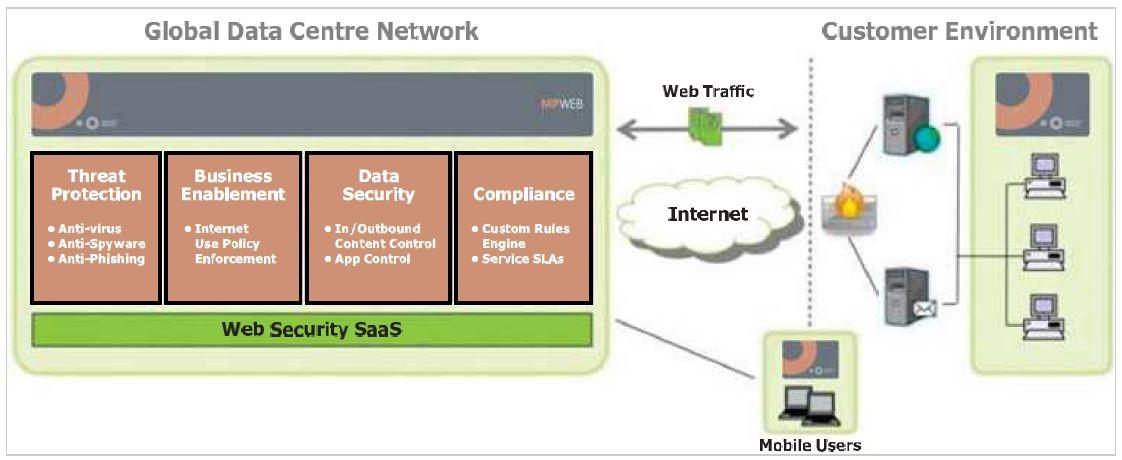 MPweb